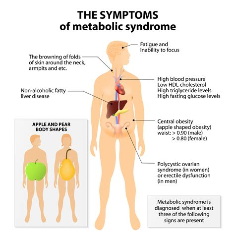 Symptons of high blood pressure in men picture 5