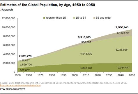 aging problem research picture 7