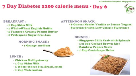 5 day diabetic menu picture 3
