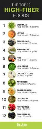 high fiber diet weight loss picture 10