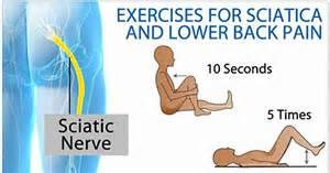 sciatica pain relief picture 14