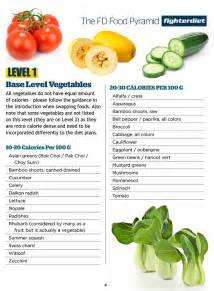 what store can u purchase supera complete diet picture 6