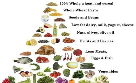 carbohydrate diet picture 5