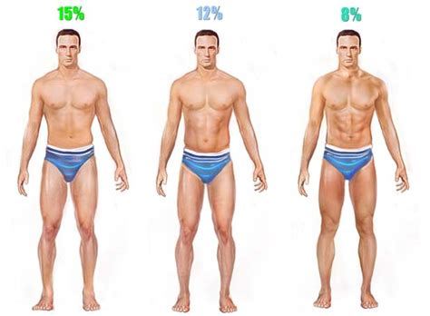 how can you tell if lose muscle picture 3