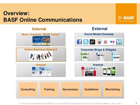 online business networking picture 6