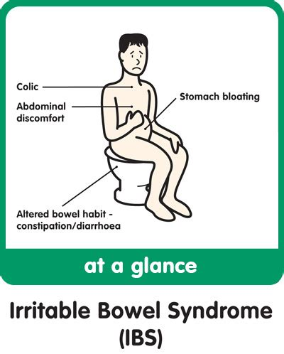 irrital bowel syndrom picture 18