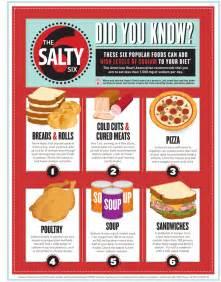 cardiac diet sodium picture 2