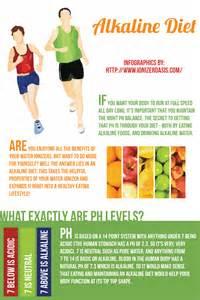alkaline diet picture 13