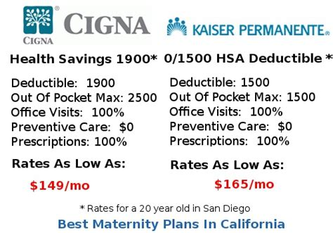 personal health insurance plan picture 5