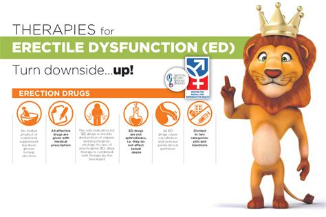 injection for erectile dysfunction picture 10