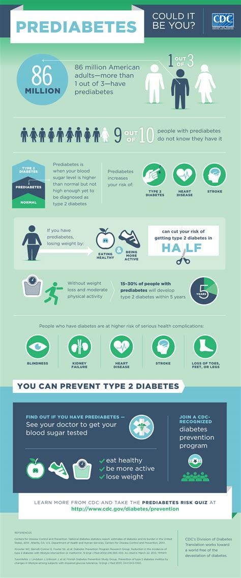 diet plan for dibetes picture 10