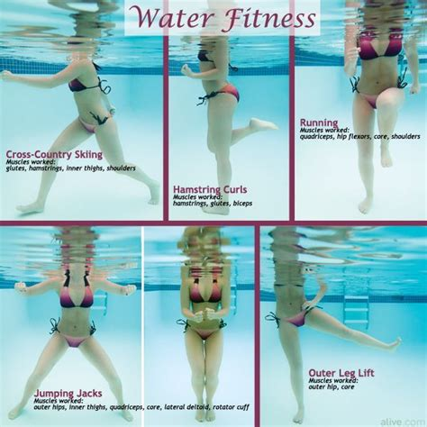 weight loss swim program fins picture 11