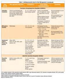 antidepressant muscle pain picture 7