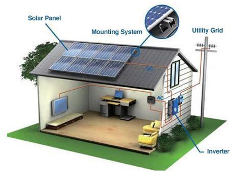 affiliate program solar panels picture 9