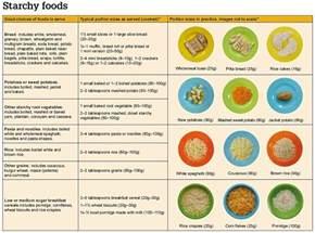starches diet picture 3