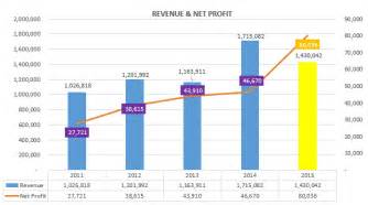 weight loss product profit margins picture 6