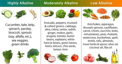 a list with names of food that is good for a diabetic picture 6