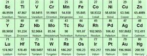 chromium compounds picture 11