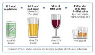 alcohol like tea picture 19