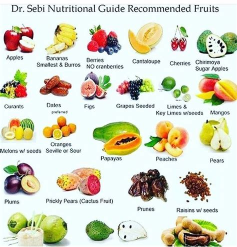 alkeline diet and fruit picture 3