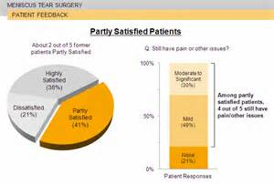 surgical weight loss center picture 10