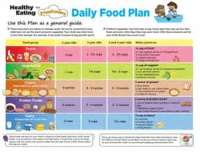 diabetic food planning picture 10
