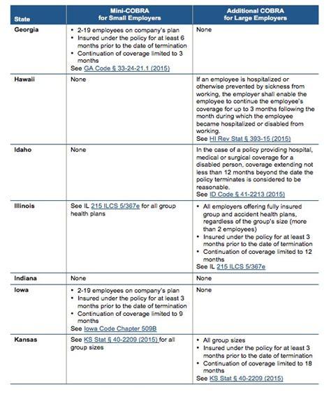 ca gov cobra health insurance picture 7