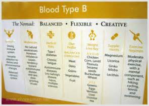 blood diet picture 6
