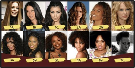 curly hair types picture 18