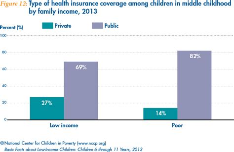 indiana health insurance for middle income families picture 4