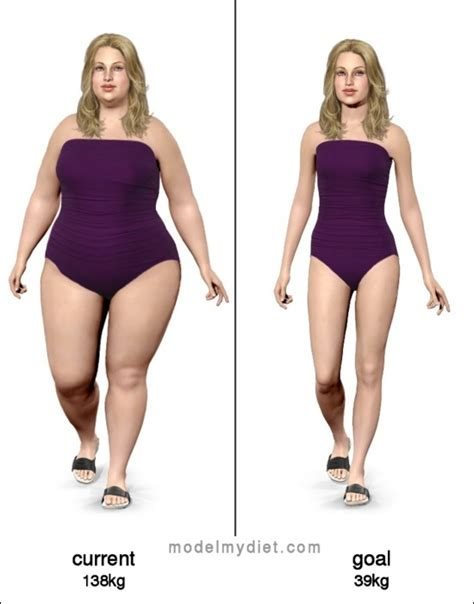 Do woman gain more weight when they are picture 3