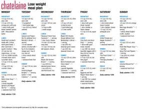 wwwmayo clinic weight loss plan picture 10