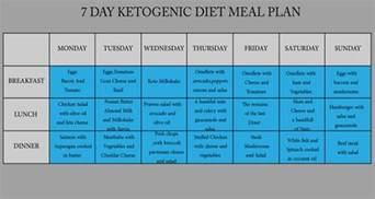 7 day diabetic weekly menu picture 1