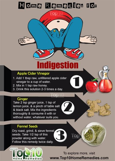 cure indigestion picture 2