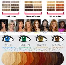 choosing a hair color picture 1