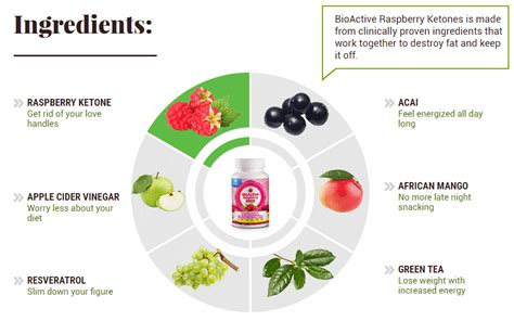 what is the best fat burner raspberry ketones picture 5