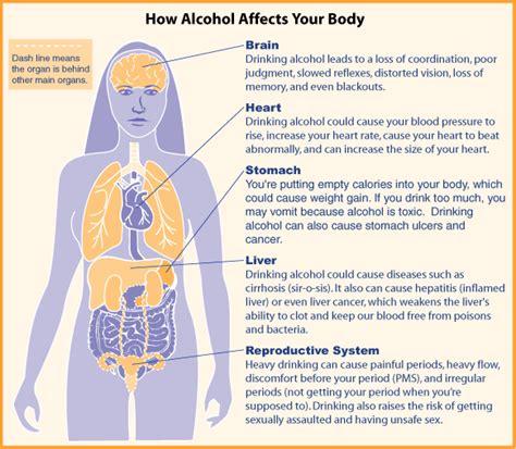 liver detoxification dangers picture 5
