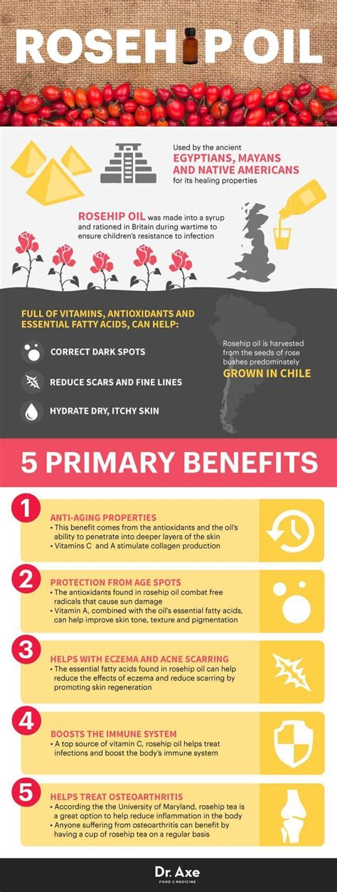 cofee oil anti aging benefits picture 1