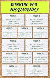 walking schedule for weight loss picture 2