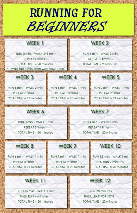 chart to track weight loss picture 10