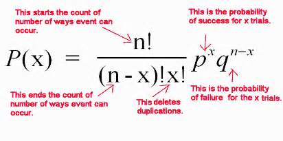 formula of getting dishawar number picture 11