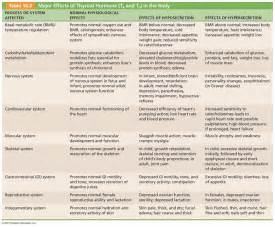 opiates and thyroid function picture 5