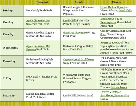 diabetic diets menus picture 7