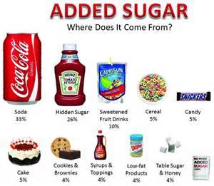 no sugar no flour diet review 14 picture 4