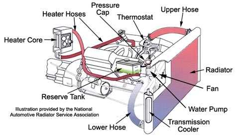 white smoke in lawn mower why picture 11