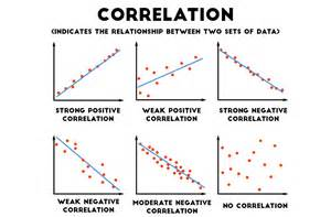 high values are closely correlated with aih type picture 2
