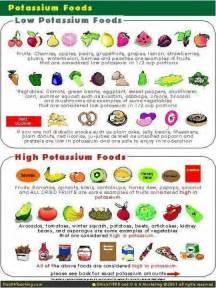 low cholesterol diabetic diet picture 1