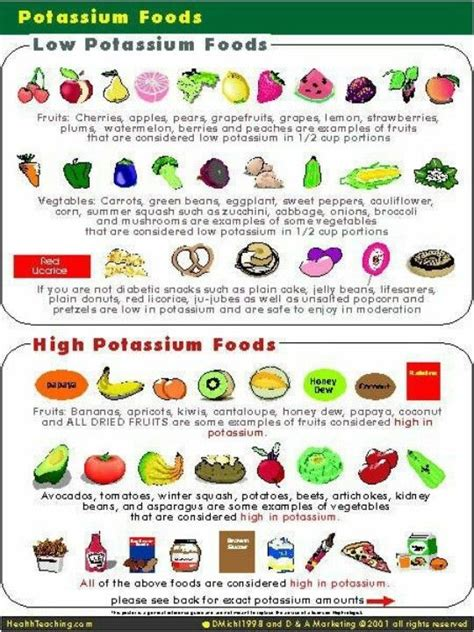 low sodium diabetic diet picture 3