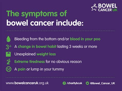 what are the symptoms of intestinal cancer picture 5