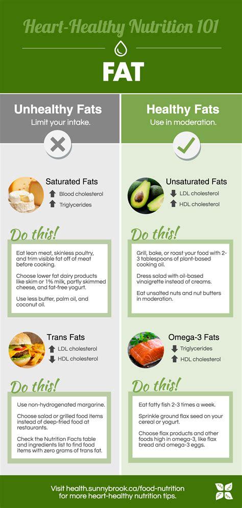 Cholesterol fat picture 5